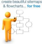 SlickPlan – Online Sitemap Builder