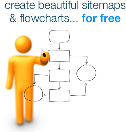 SlickPlan - Create Beautiful Sitemaps & Flowcharts